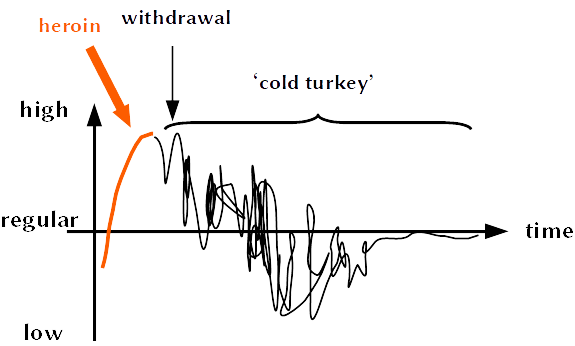 blog03 graph2