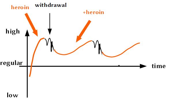 blog03 graph3